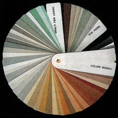 <p <strong>Resim 1b. </strong>İtalya'nın  Torino Kentinde Yapılan Renk Planlama Çalışmalarına Örnekler</p>