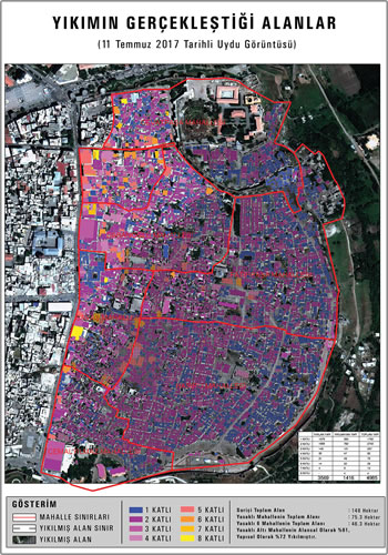 <p><strong>10.</strong> 11  Temmuz 2017 tarihli uydu görüntüsünde yapıların analizi</p>
