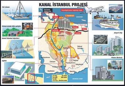 <p>Kanal  İstanbul projesinin en son önerilen güzergahı ve &lsquo;hayalî&rsquo; projeleri</p>