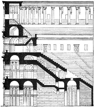<p><strong>11. </strong>Coloseum ve Harvard GSD kesitleri karşılaştırması <br />Kaynak: www.en.wikipedia.org, www.x-polis.blogspot.com [Erişim: 04.01.2016]