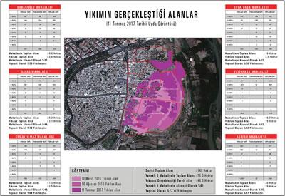 <p><strong>12.</strong> Yaşanan yıkımların genel analizi: Yasaklı 6 mahallenin alansal olarak % 61 i,  yapısal olarak % 72 si yıkılmıştır.</p>