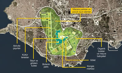 """<p><strong> 1.</strong> Atatürk  Havaalanının bulunduğu alana yapılacak """"millet bahçesi""""nin basına verilen  görseli.</p>"""