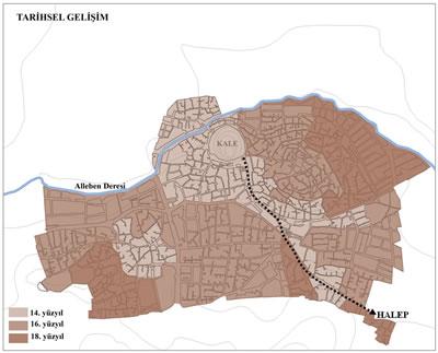 <p><strong>1.</strong> 14., 16. ve 18. yüzyılda kentin  tahmini sınırları ve Halep aksı</p>