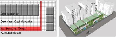 <p><strong>15.</strong> Mevcut hipotetik (varsayımsal) yapı adasının yarı kamusal mekân  üretimi sağlanacak şekilde yenilenmesi</p>