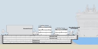 <p><strong>16.</strong> Projeye  göre: zemin altı port, zemin üstü?<br />Kaynak: http://www.arkitera.com/haber/28790/galataportun-master-planini-dror-ve-gensler-tasarliyor [Erişim: 10.06.2017]