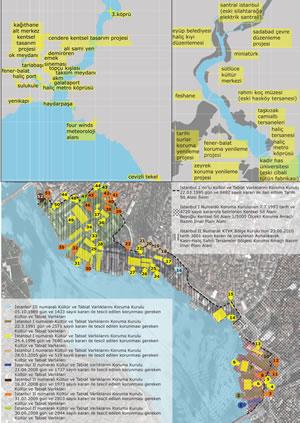 1. İstanbul'da ve Haliç'in iki kıyısında son on yılda gerçekleştirilen kentsel dönüşüm projeleri ile Haliç Tersaneleri koruma alanı ve tescilli yapıları.(Hazırlayanlar: Gül Köksal, Pelin Kaydan)