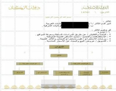 <p><strong>1a. </strong>DAEŞ'in tarihî eser  kaçakçılığına ilişkin örgütlenmesini gösteren belgeler<br />  Kaynak: URL1.</p>