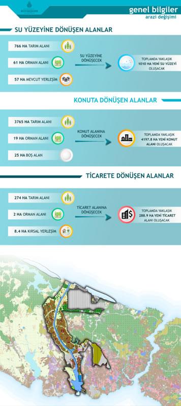 """<p><strong>1b.</strong> İstanbul Büyükşehir Belediyesi  tarafından düzenlenen """"Kanal İstanbul Çalıştayı"""" için hazırlanan sergi  görsellerinden birkaçı<br />Kaynak: https://kanal.istanbul [Erişim: 01.04.2021]"""