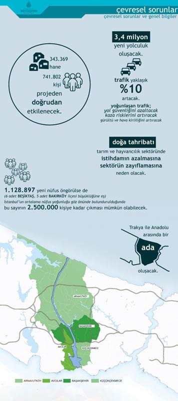 """<p><strong>1c.</strong> İstanbul Büyükşehir Belediyesi  tarafından düzenlenen """"Kanal İstanbul Çalıştayı"""" için hazırlanan sergi  görsellerinden birkaçı<br />Kaynak: https://kanal.istanbul [Erişim: 01.04.2021]"""