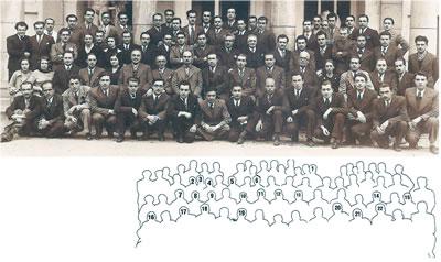 <p><strong>2. </strong>1933-1934 Yılı Güzel Sanatlar Akademisi Eğitmenler ve  öğrencileri. (<strong>1. </strong>Ahmet Hamdi  Tanpınar, <strong>2. </strong>Leyla Hanım, <strong>3. </strong>Rebii Gorbon, <strong>4. </strong>Şeküre Hanım, <strong>5. </strong>Asım  Mutlu, <strong>6. </strong>Muhittin Güreli, <strong>7. </strong>Arif Hikmet Holtay, <strong>8. </strong>Philip Ginther, <strong>9. </strong>Leman Tomsu, <strong>10.</strong> Mahmut Şükrü Bey, <strong>11.</strong> Sefa Bey, <strong>12.</strong> Ernst Egli, <strong>13.</strong> Nazimi Yaver, <strong>14.</strong> Sedad Hakkı Eldem, <strong>15.</strong> Mahmut Bilen, <strong>16.</strong> Kemal Ahmet Aru, <strong>17.</strong> Ahsen Yapaner, <strong>18.</strong> Fazıl Aysu, <strong>19.</strong> Ali  Saim Ülgen, <strong>20.</strong> Muhittin Güven, <strong>21.</strong> M. Ali Handan, <strong>22.</strong> Kemali Söylemezoğlu)<br />Kaynak: Söylemezoğlu, H. Kemali, 1994,  &ldquo;Anıların İçinden&rdquo;, <strong>Yapı</strong>, sayı:150,  s.48-57.</p>