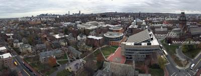 <p><strong>2. </strong>Cambridge şehir silüeti ve Harvard GSD<br />Fotoğraf: D. G. Özer </p>