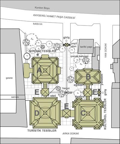 <p><strong>2.</strong> Çanakkale İl Özel  İdaresi ve Belediyesi Sosyal Tesisleri Vaziyet Planı (Çanakkale Belediyesi  Arşivinde yer alan özgün projedeki vaziyet planından faydalanılarak  hazırlanmıştır.) </p>