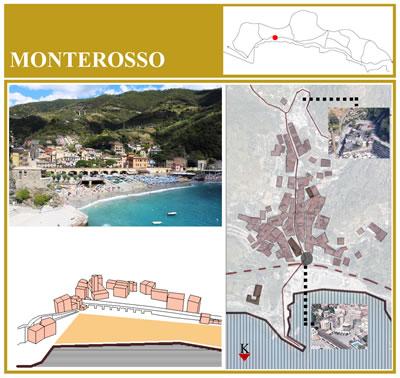 <p><strong>2. </strong>Monterosso kasabasına (eski  yerleşime) ait harita-çizim-görsel matrisi </p>