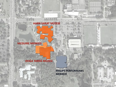 <p><strong>2.</strong> Florida Üniversitesi kültürel odak</p>