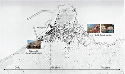 <p><strong>2.</strong> Fiskobirlik  kurumunun ve Birlik Evlerinin şehirdeki konumu<br />   Kaynak:  İller Bankası tarafından hazırlanan 1960 tarihli kent planı</p>