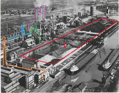 <p><strong>2.</strong> River Rouge Yerleşkesi  hava fotoğrafı, 1) depolama alanı, 2) cam fabrikası, 3) dökümhane, 4) yüksek  fırın, 5) elektrik santral binası<br />   Kaynak: https://libwww.freelibrary.org/digital/item/53521  [Erişim: 30.07.2019]</p>