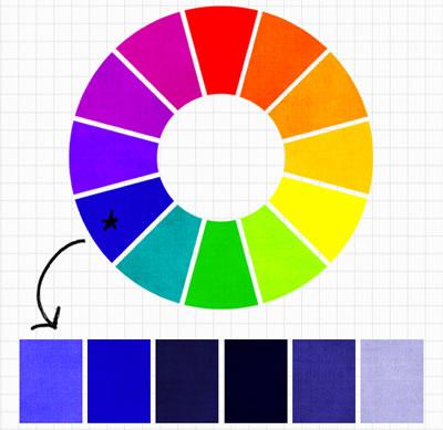 <p><strong>2.</strong> Tek renk şeması <br />  Kaynak: URL2. </p>