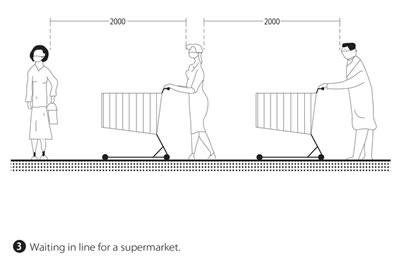 <p><strong>2a.</strong> Raiman Jonesun COVID-19 salgını kapsamında  sosyal mesafeye ilişkin ürettiği çizimler <br />   Kaynak: architecturenow.co.nz/articles/designers-guide-to-covid-19-physical-distancing/</p>