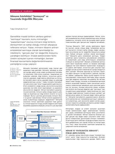 """<p><strong>2a.</strong> Şimşekalp Ercan, Tuğçe, 2015, """"Mimarın  Entelektüel Sermayesi ve Tasarımda Değerlilik İllüzyonu"""", <strong>Mimarlık</strong>, sayı: 382, ss.66-67.</p>"""