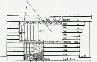 <strong>2b.</strong> SBTM yarışma projesinden kesit<br />Kaynak: Özbay, Hasan  (der.), 1987, <strong>Mimarlık</strong>, &ldquo;Samsun  Belediyesi Ticaret Merkezi Mimari Proje Yarışması&rdquo;, sayı:226, ss.68-77.</p>