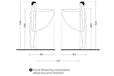 <p><strong>2c.</strong> Raiman Jonesun COVID-19 salgını kapsamında  sosyal mesafeye ilişkin ürettiği çizimler <br />   Kaynak: architecturenow.co.nz/articles/designers-guide-to-covid-19-physical-distancing/</p>