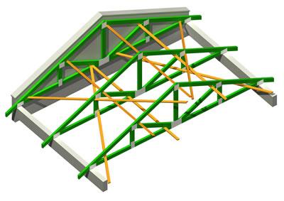 <p><strong>Şekil  2d. </strong>Geniş Aralıklı Ahşap Kafes Sistemi <br />Çatı sistemlerinde kullanılan mavi renk,  mertekleri; yeşil renk, ahşap konstrüksiyonu; sarı renk, aşıkları; turuncu renk,  çatı sistem dengesine yardımcı olan ahşap elemanları temsil etmektedir.</p>