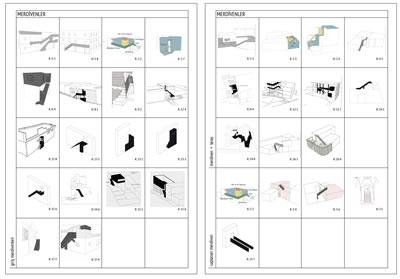 <p><strong>Resim  3.</strong> Merdiven  kategorisindeki envanterin ideogram derlemesi<br />