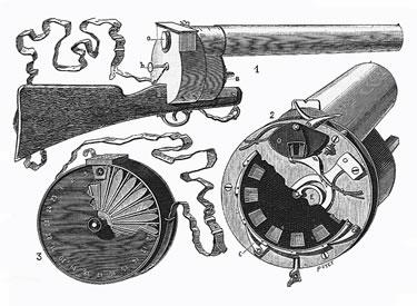 <p><strong>3. </strong>Fotoğrafik tüfeğin  çalışma mekanizmasının çizimle gösterimi<br />Kaynak: Marey, 1882, <em>La Nature </em>(URL2)</p>