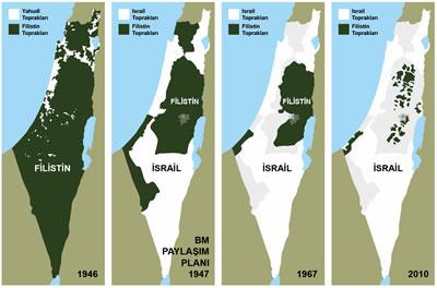 Filistin'in 1946-2010 yılları arasındaki toprak kaybıKaynak: www.jvpchicago.org/resources/brief-history [Erişim: 09.12.2014]