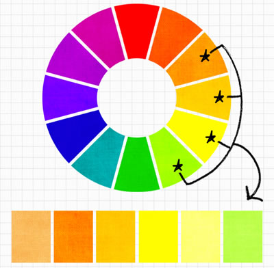 <p><strong>3.</strong> Benzer renk şeması <br />  Kaynak: URL2. </p>