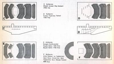 <p><strong>3.</strong> Münih Büyük Konser  Salonu plan etüdleri<br />  Kaynak: Friedemann, 1978.</p>