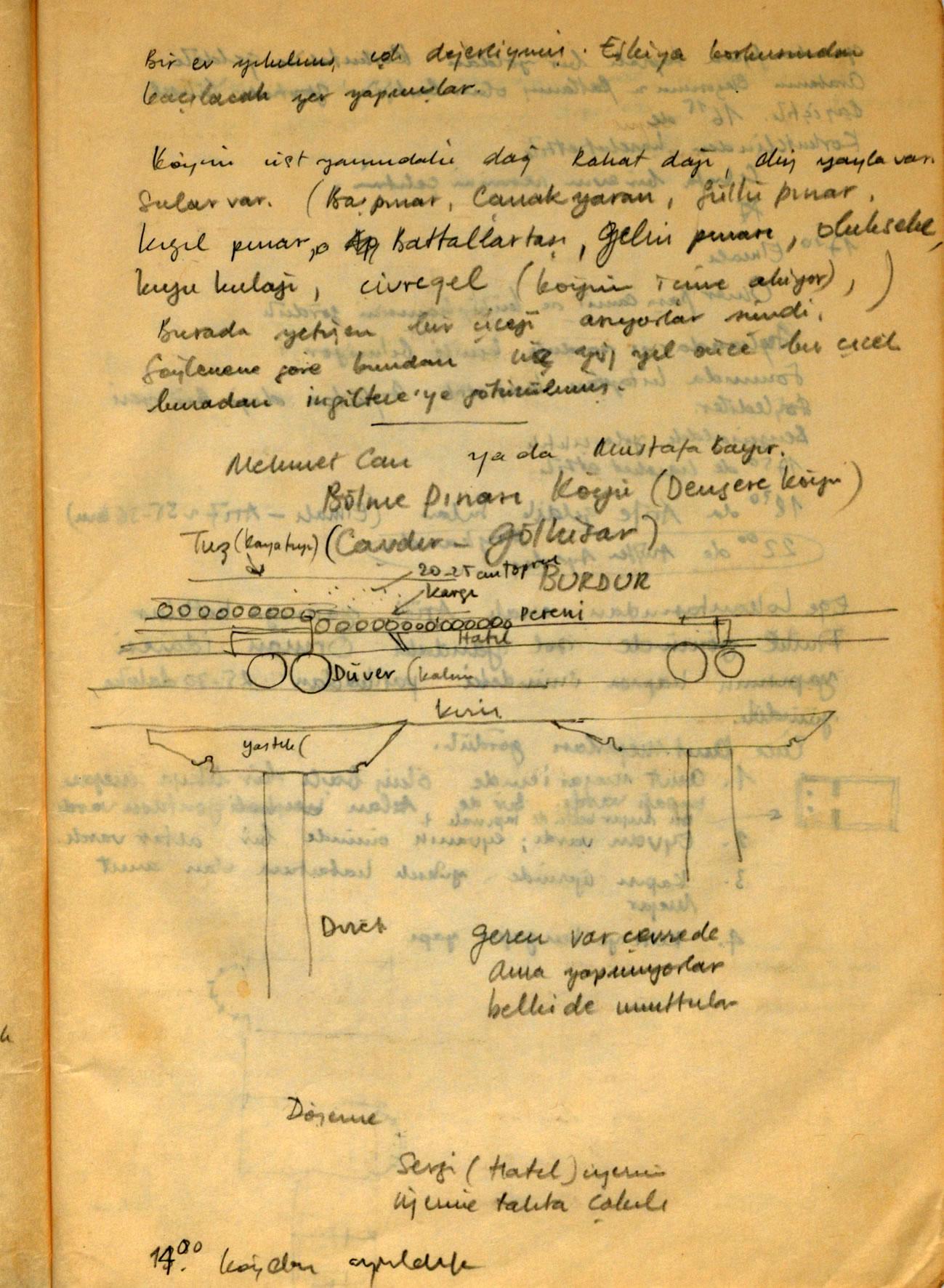 <p><strong>3a.</strong> 1978 yılında Cengiz Bektaşın yönettiği Mavi Yolculuktan  çizimler ve notlar.<br />   Kaynak:  SALT Araştırma, Cengiz Bektaş Arşivi.</p>