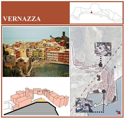 <p><strong>4. </strong>Vernazza kasabasına ait  harita-çizim-görsel matrisi</p>