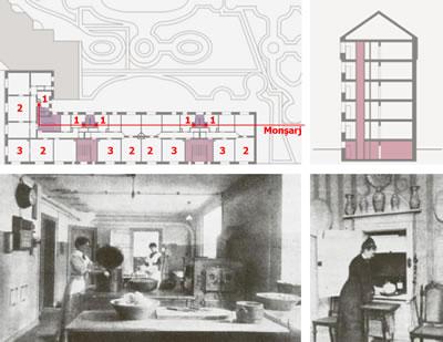 <p><strong>4.</strong> Otto Fickin Service House projesine ait plan (sol  üstte), kesit (sağ üstte), merkezî mutfak (sol altta) ve monşarj detayı (sağ  altta). Planda yer alan işlevler; <strong>A.</strong> Monşarj <strong>1. </strong>Büfe <strong>2. </strong>Yemek  odaları <strong>3. </strong>Oturma odaları. Kesitte, bodrum katta yer alan merkezî mutfak  ve katlara yemek servisinin sağlandığı monşarj asansörü ve büfeden oluşan ortak  kullanım alanları gösterilmektedir.<br /> Kaynak: Schmid,  Susanne, 2019, <strong>A History of Collective Living: Models of  Shared Living</strong>, (ed.) Susanne Schmid, Dietmar Eberle, Margarit Hugentobler, De Gruyter,  Birkhäuser, İsveç, ss.88-89.</p>