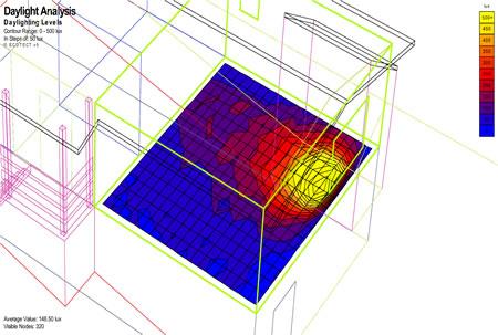4. Pencere boşluğundan mekâna yayılan aydınlık düzeyi dağılımı