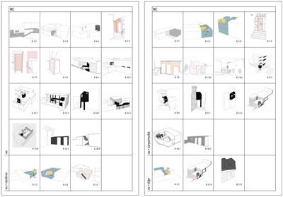 <p><strong>Resim  5.</strong> Tuvalet  kategorisindeki envanterin ideogram derlemesi</p>