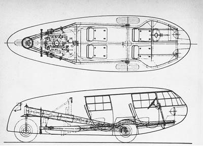 <p><strong>5a.</strong> Buckminster  Fuller, Dymaxion <br />  Kaynak: Meller, 1972. </p>