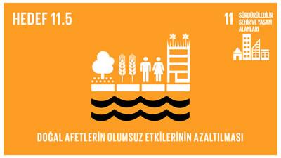 <p><strong>5c.</strong> Birleşmiş  Milletler küresel amaçlarında yer alan 11. maddenin konusu: Sürdürülebilir  Şehirler ve Topluluklar<br />Kaynak: https://www.tr.undp.org/content/turkey/tr/home/sustainable-development-goals/goal-11-sustainable-cities-and-communities.html