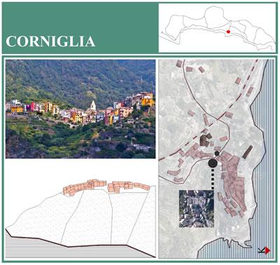 <p><strong>6. </strong>Corniglia kasabasına ait  harita-çizim-görsel matrisi</p>