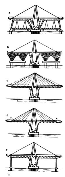 <p><strong>6. </strong>Maracaibo Köprüsü  için Morandi nin hazırladığı inşa yöntemi ve iskele eskizleri</p>