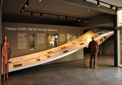 <p><strong>8.</strong> Müze Başlangıcında  Kronolojik Tarihi Gösteren Eğri Yüzeyli Platform<br />  Kaynak:  Fatih Us</p>