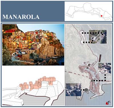 <p><strong>8. </strong>Manarola kasabasına ait  harita-çizim-görsel matrisi</p>