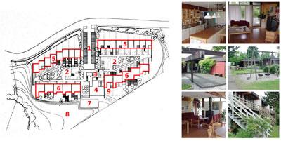"""<p><strong>8.</strong> Sættedammen  yerleşkesine ait plan (solda), ortak konut mutfağı ve televizyon odası (sağ  üstte), ortak konut girişi ve oyun alanları (sağda ortada) ve ortak konut yaşam  odası ve tekil konutlara (sağ altta) ait görünüşler. Planda: <strong>1.</strong> Meydan <strong>2.</strong> Kış bahçeleri <strong>3.</strong> Kapalı avlular <strong>4.</strong> Ana giriş <strong>5.</strong> İki katlı  konutlar <strong>6.</strong> Tek katlı konutlar <strong>7.</strong> Yüzme havuzu <strong>8.</strong> Etkinlik  alanı <strong>9.</strong> Açık oturma alanları.<br /> Kaynak: """"The Cohousing Network"""", https://l.cohousing.org/dk99/DKtour_SA1.html  [Erişim: 30.06.2020]</p>"""