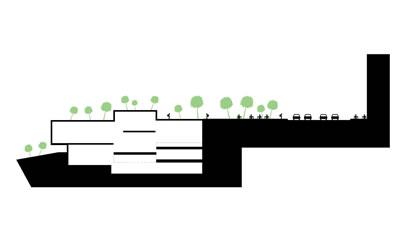 <p><strong>8b.</strong> Çatı bahçeleri aracılığıyla kentle  iletişim kuran<br />   Kaynak: URL3 </p>