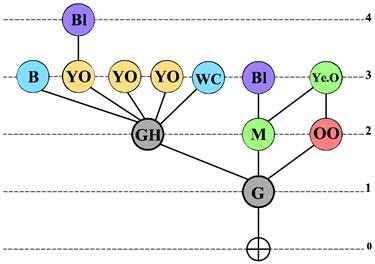 <strong>Örnek  23. </strong>Erişim Grafiği</p>