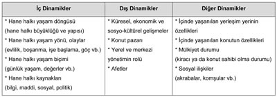 <p><strong>Tablo 1.</strong><br />  Kaynak: Ergöz, 2009,  s.92.<strong></strong></p>